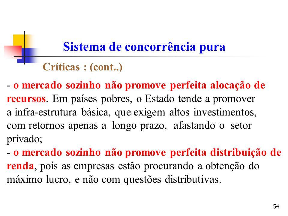 54 Sistema de concorrência pura Críticas : (cont..) - o mercado sozinho não promove perfeita alocação de recursos. Em países pobres, o Estado tende a