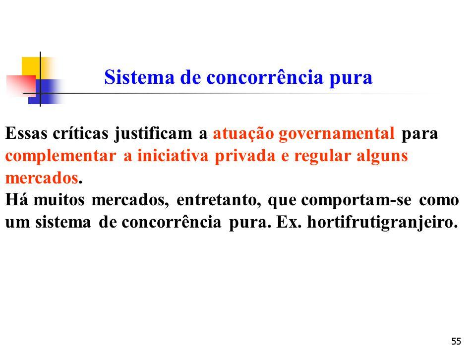 55 Sistema de concorrência pura Essas críticas justificam a atuação governamental para complementar a iniciativa privada e regular alguns mercados. Há