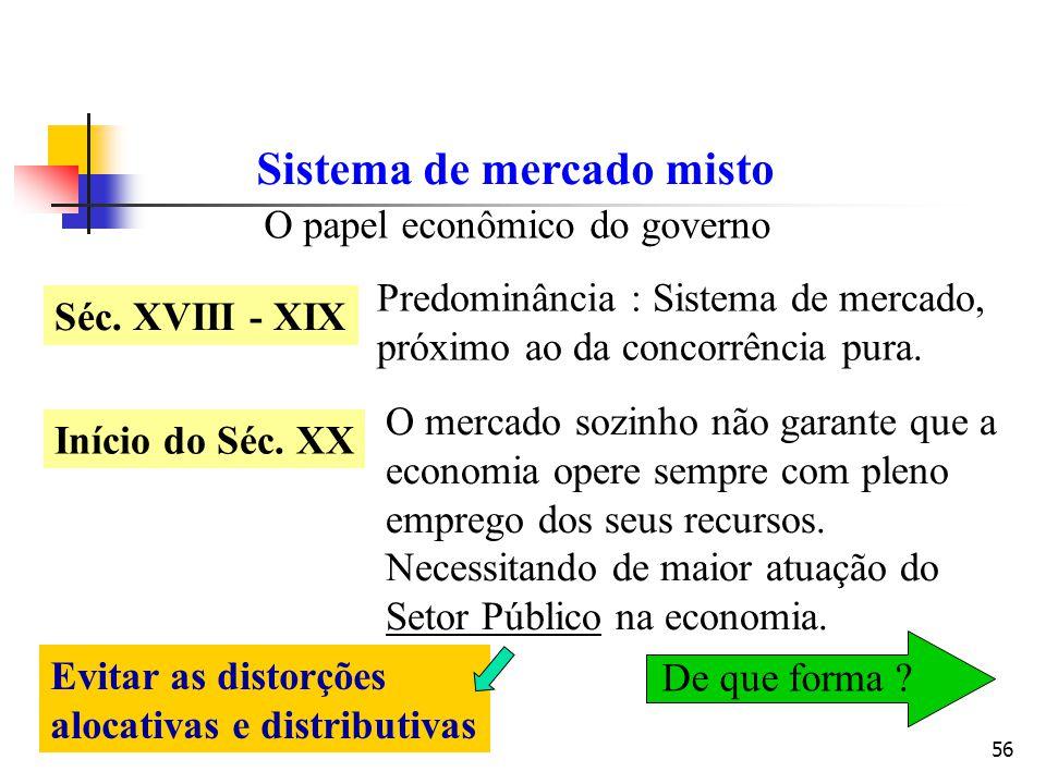 56 Sistema de mercado misto O papel econômico do governo Séc. XVIII - XIX Predominância : Sistema de mercado, próximo ao da concorrência pura. Início
