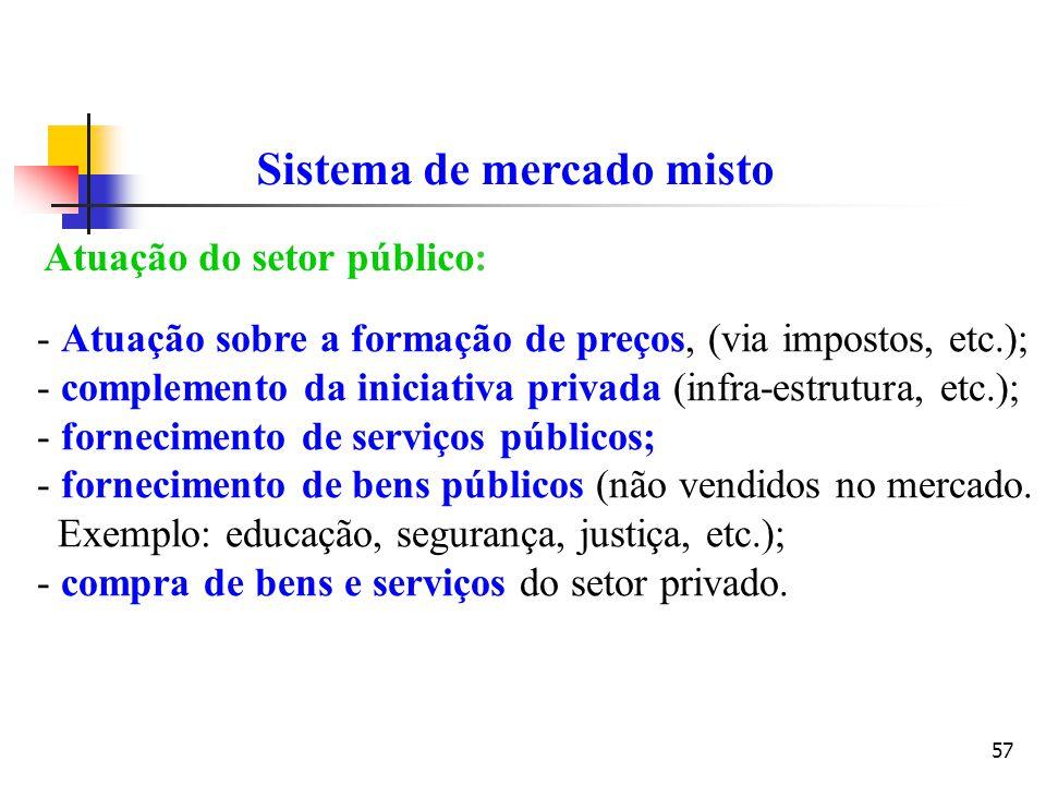 57 Sistema de mercado misto - Atuação sobre a formação de preços, (via impostos, etc.); - complemento da iniciativa privada (infra-estrutura, etc.); -