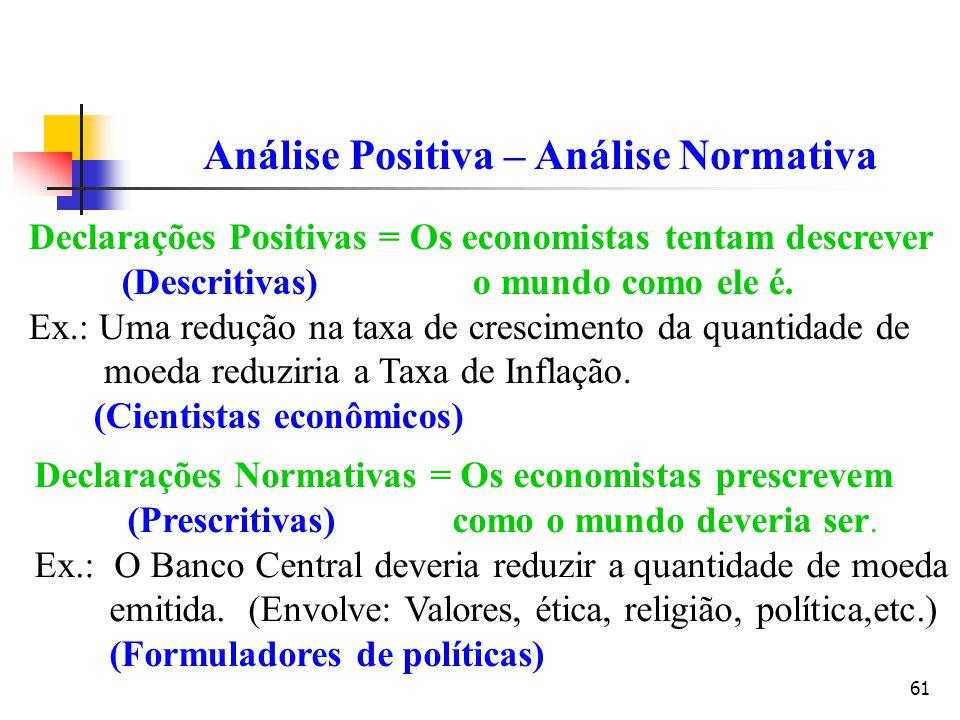 61 Análise Positiva – Análise Normativa Declarações Positivas = Os economistas tentam descrever (Descritivas) o mundo como ele é. Ex.: Uma redução na