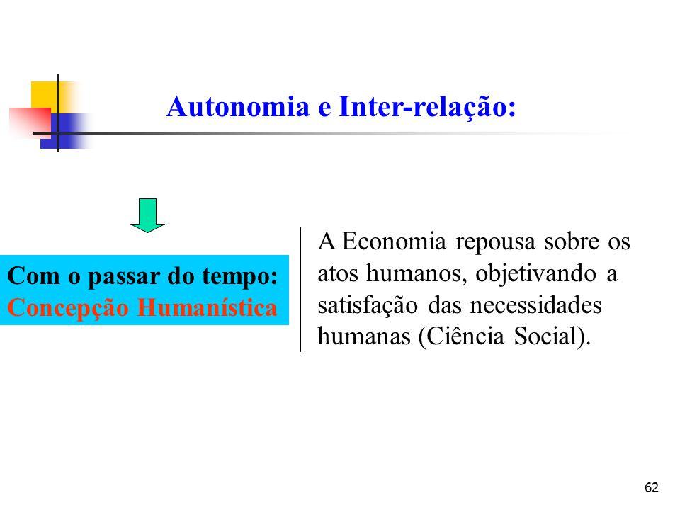 62 Autonomia e Inter-relação: Com o passar do tempo: Concepção Humanística A Economia repousa sobre os atos humanos, objetivando a satisfação das nece