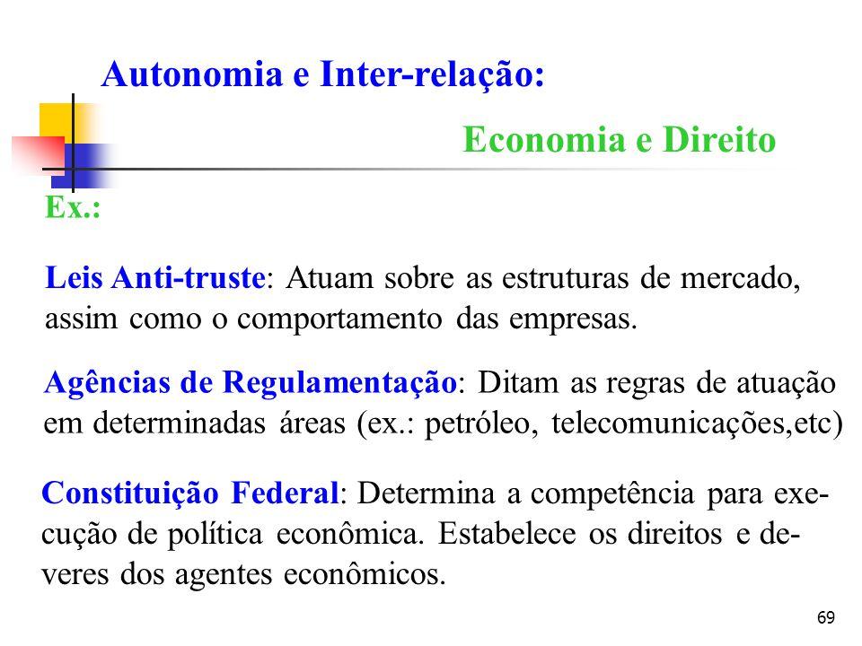 69 Economia e Direito Autonomia e Inter-relação: Leis Anti-truste: Atuam sobre as estruturas de mercado, assim como o comportamento das empresas. Ex.: