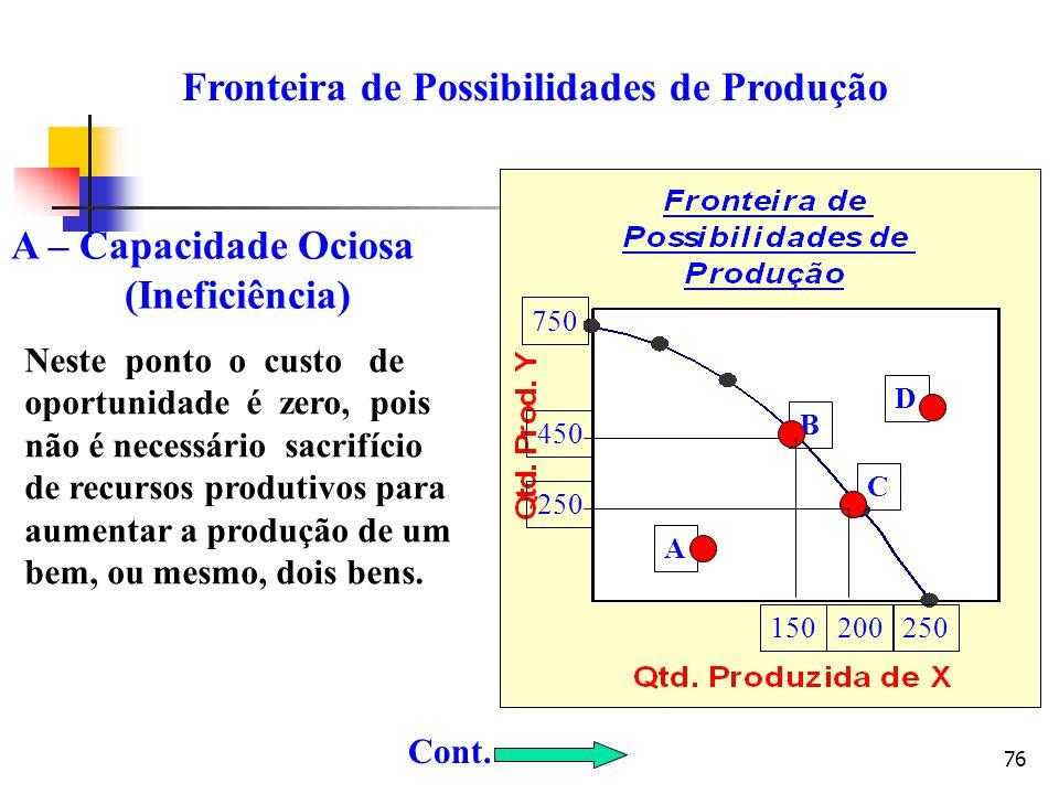 76 A B C D 250200150 750 450 250 Neste ponto o custo de oportunidade é zero, pois não é necessário sacrifício de recursos produtivos para aumentar a p