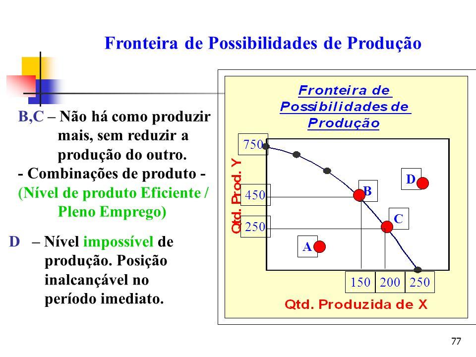 77 A B C D 250200150 750 450 250 B,C – Não há como produzir mais, sem reduzir a produção do outro. - Combinações de produto - (Nível de produto Eficie