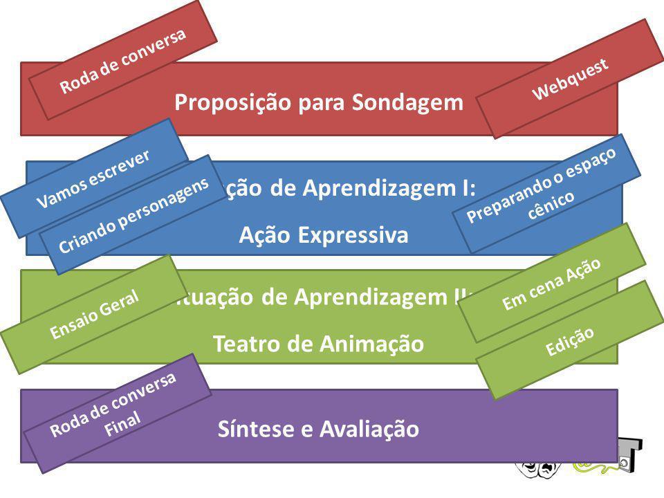 Proposição para Sondagem Situação de Aprendizagem I: Ação Expressiva Situação de Aprendizagem II: Teatro de Animação Síntese e Avaliação Roda de conve
