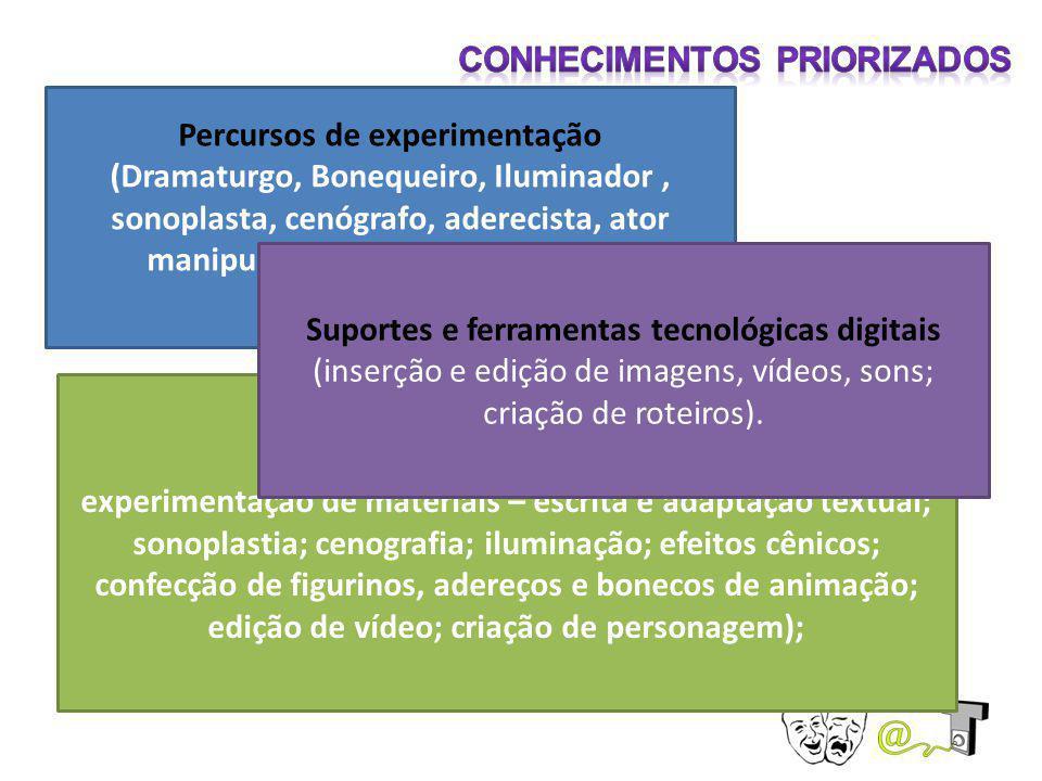 Procedimentos Criativos experimentação de materiais – escrita e adaptação textual; sonoplastia; cenografia; iluminação; efeitos cênicos; confecção de