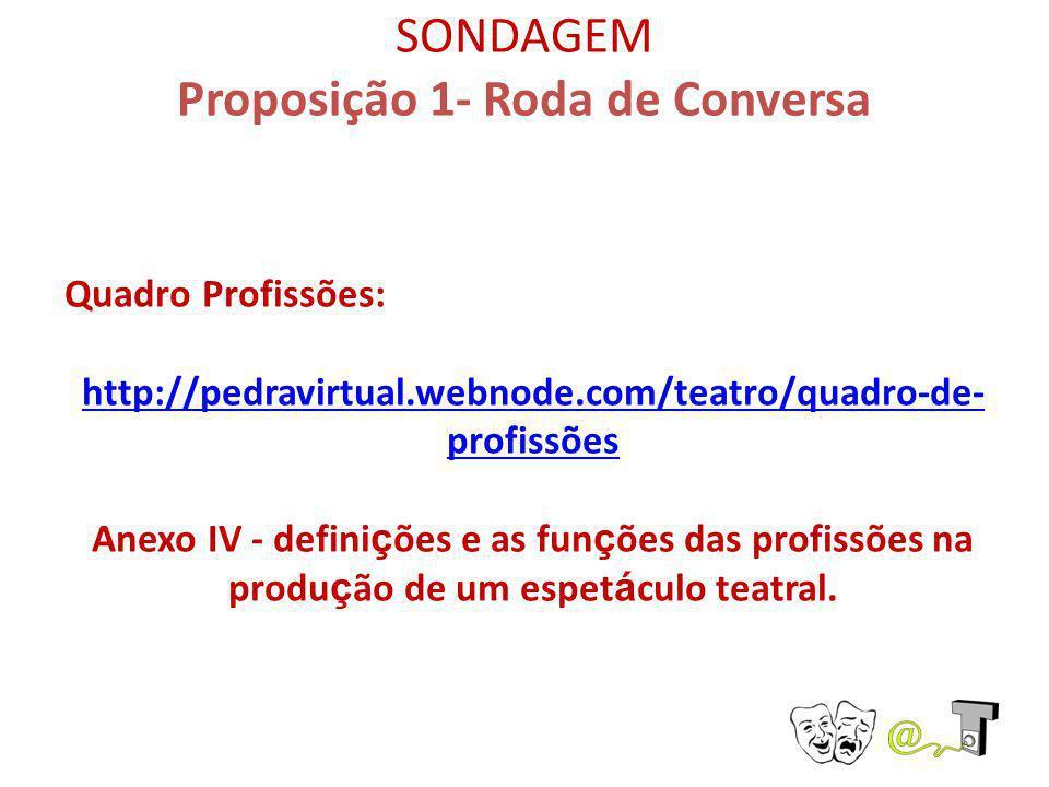 SONDAGEM Proposição 1- Roda de Conversa Quadro Profissões: http://pedravirtual.webnode.com/teatro/quadro-de- profissões Anexo IV - defini ç ões e as f