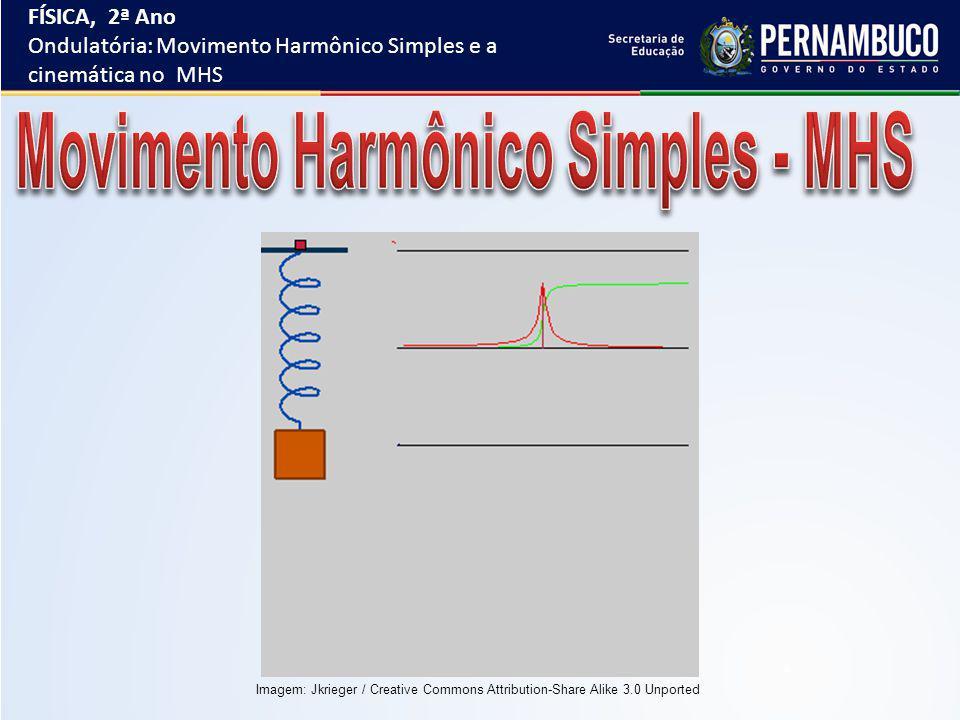 FÍSICA, 2ª Ano Ondulatória: Movimento Harmônico Simples e a cinemática no MHS Imagem: Jkrieger / Creative Commons Attribution-Share Alike 3.0 Unported