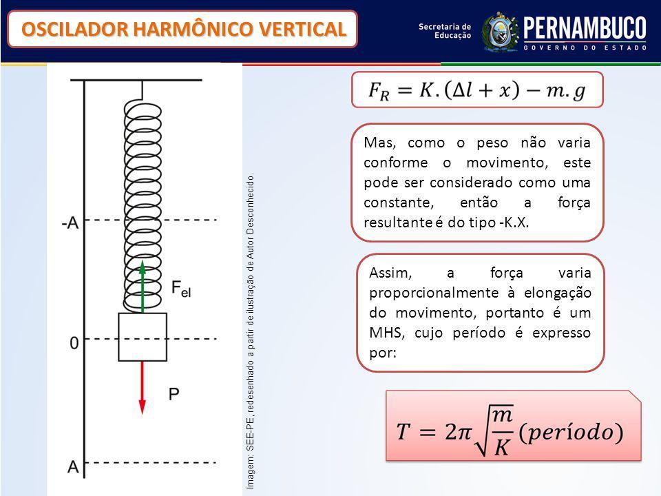 OSCILADOR HARMÔNICO VERTICAL OSCILADOR HARMÔNICO VERTICAL Mas, como o peso não varia conforme o movimento, este pode ser considerado como uma constant