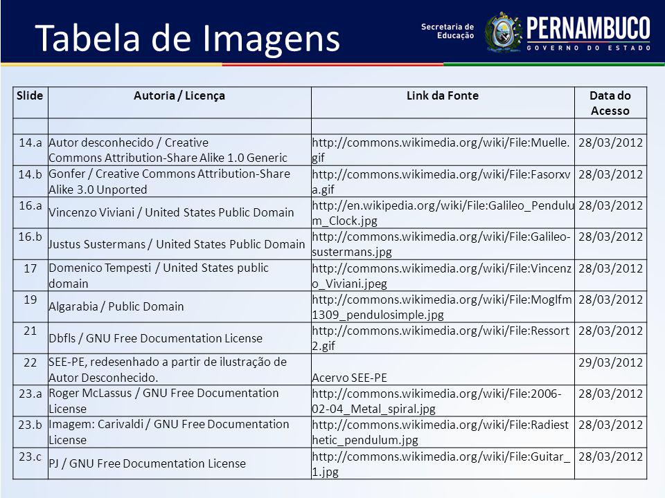 SlideAutoria / LicençaLink da FonteData do Acesso 14.a Autor desconhecido / Creative Commons Attribution-Share Alike 1.0 Generic http://commons.wikime