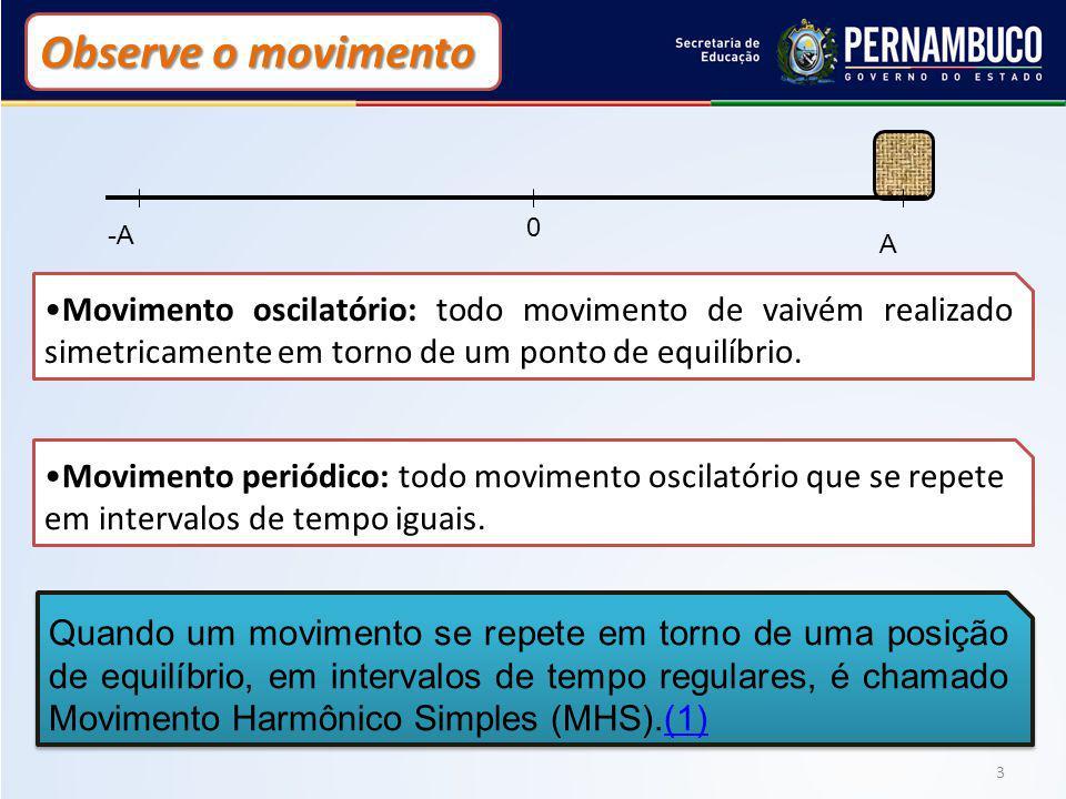 3 A 0 -A Observe o movimento Movimento oscilatório: todo movimento de vaivém realizado simetricamente em torno de um ponto de equilíbrio. Movimento pe