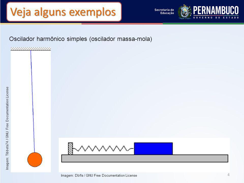 4 Veja alguns exemplos Oscilador harmônico simples (oscilador massa-mola) Imagem: Tibbets74 / GNU Free Documentation LicenseImagem: Dbfls / GNU Free D