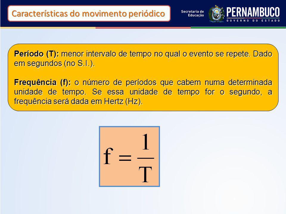 7 Elongação (x): número real que indica a posição do objeto oscilante; corresponde à abscissa do ponto P no eixo Ox.