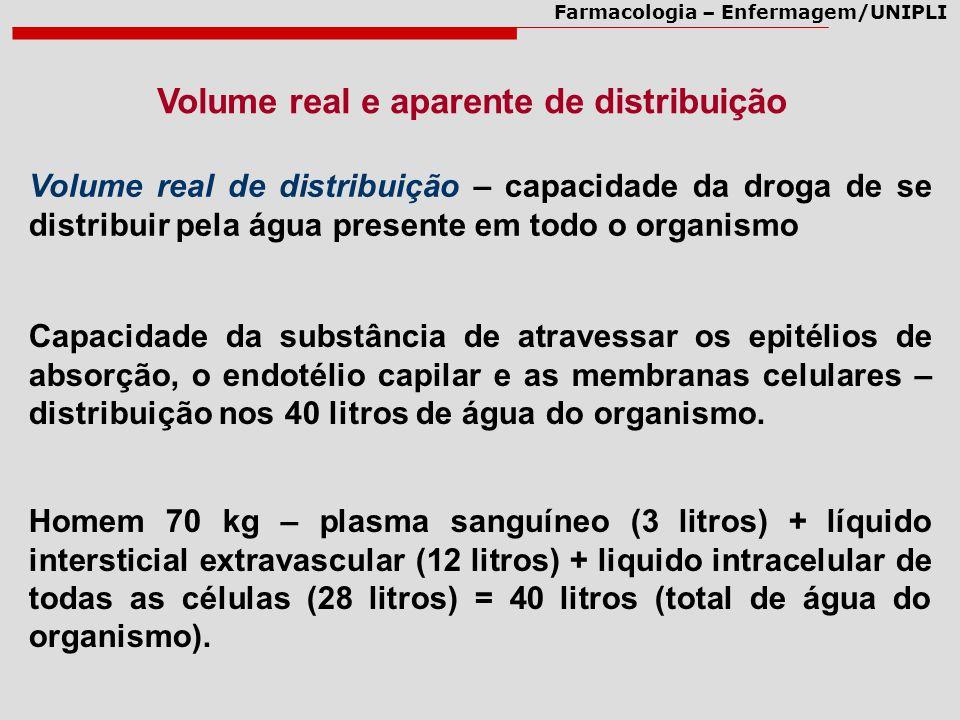 Farmacologia – Enfermagem/UNIPLI Volume real e aparente de distribuição Volume real de distribuição – capacidade da droga de se distribuir pela água p