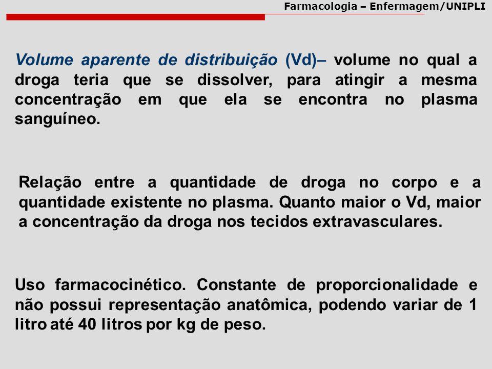 Farmacologia – Enfermagem/UNIPLI Volume aparente de distribuição (Vd)– volume no qual a droga teria que se dissolver, para atingir a mesma concentraçã