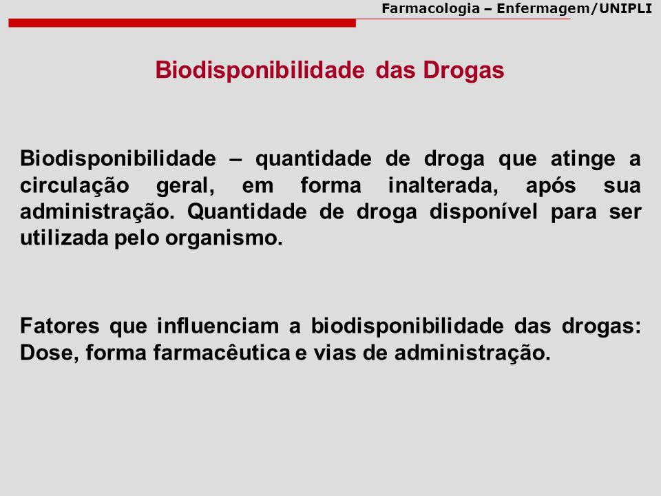 Farmacologia – Enfermagem/UNIPLI Biodisponibilidade das Drogas Biodisponibilidade – quantidade de droga que atinge a circulação geral, em forma inalte