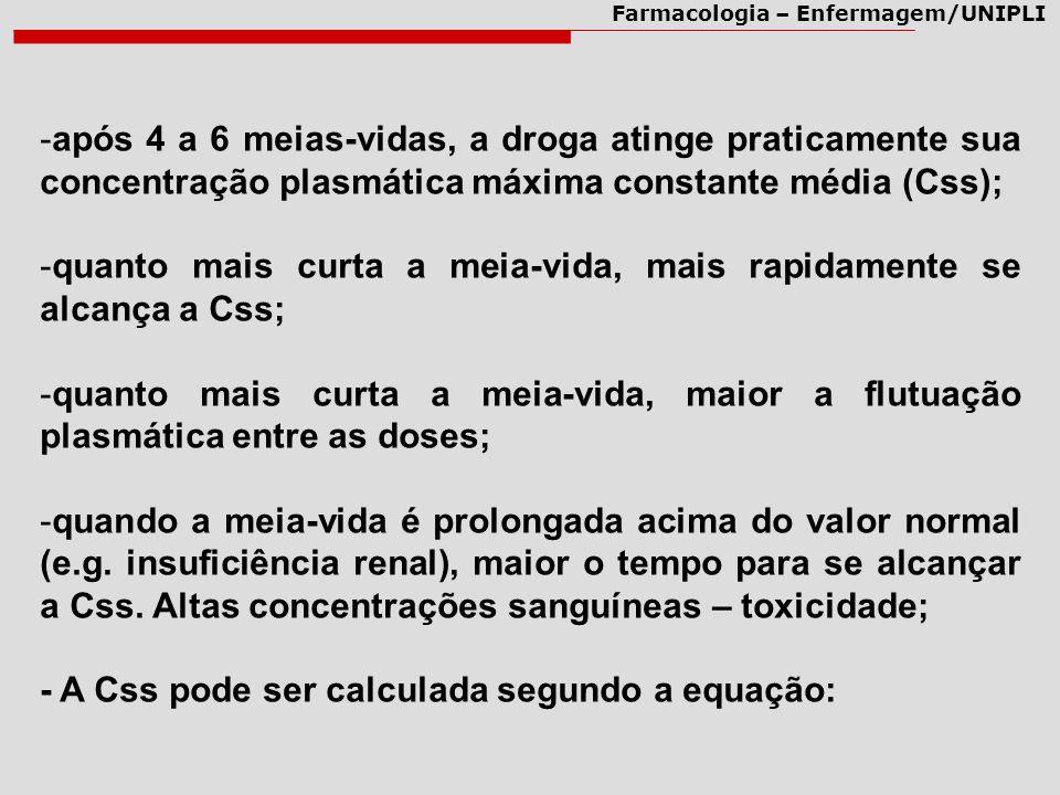 Farmacologia – Enfermagem/UNIPLI -após 4 a 6 meias-vidas, a droga atinge praticamente sua concentração plasmática máxima constante média (Css); -quant