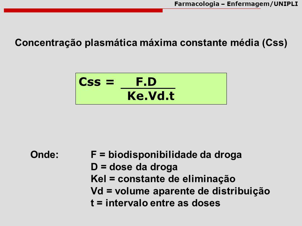 Farmacologia – Enfermagem/UNIPLI Css = F.D Ke.Vd.t Onde: F = biodisponibilidade da droga D = dose da droga Kel = constante de eliminação Vd = volume a