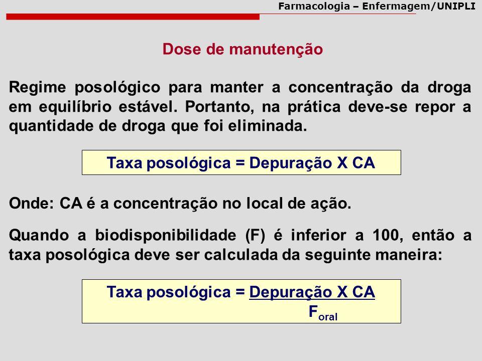Farmacologia – Enfermagem/UNIPLI Dose de manutenção Regime posológico para manter a concentração da droga em equilíbrio estável. Portanto, na prática