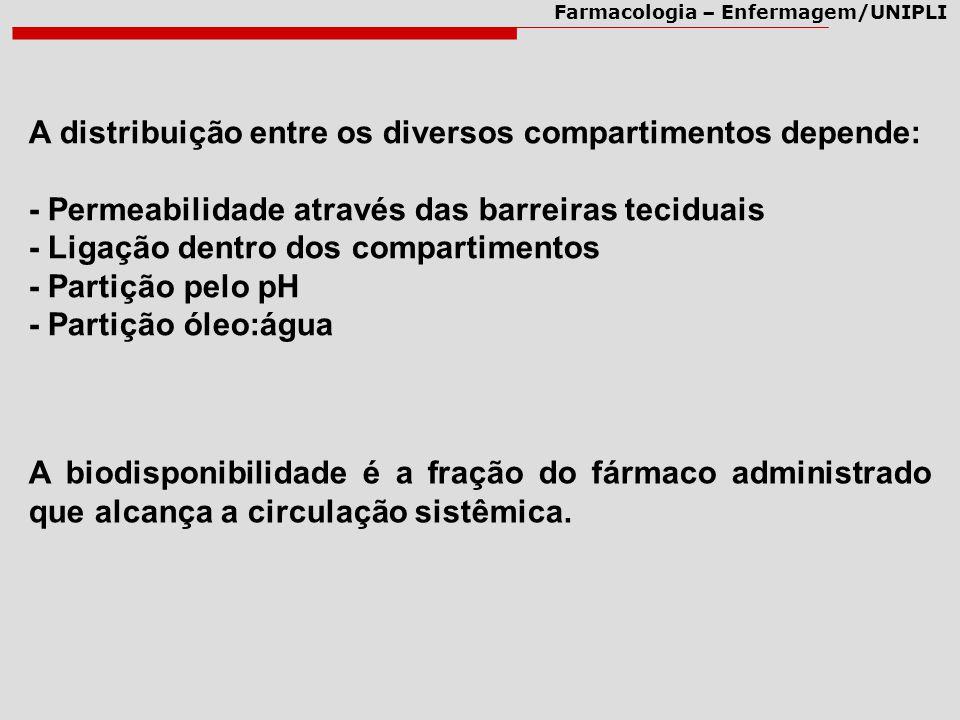 Farmacologia – Enfermagem/UNIPLI A distribuição entre os diversos compartimentos depende: - Permeabilidade através das barreiras teciduais - Ligação d