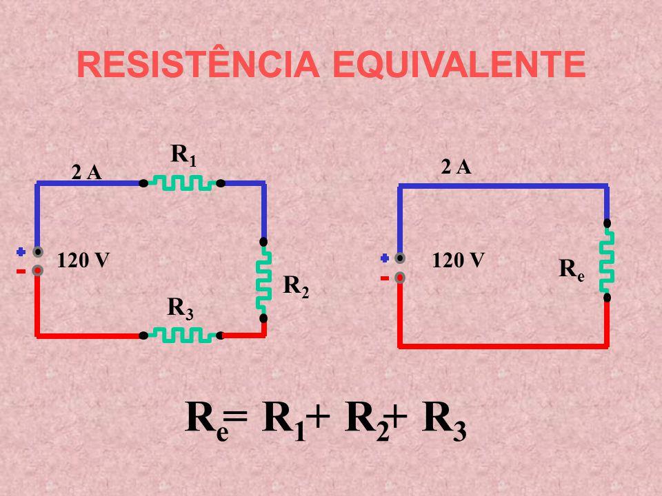 RESISTÊNCIA EQUIVALENTE Uma única resistência que colocada no lugar das outras, submetida a mesma tensão, permitirá a passagem do mesmo valor de corre
