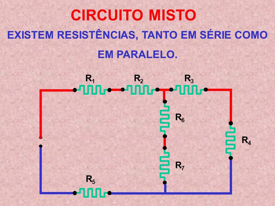 RESUMO DE FÓRMULAS ReRe 1 R1R1 1 R2R2 1 R3R3 1 RnRn 1 CIRCUITO SÉRIE CIRCUITO PARALELO =++ +... ReRe =R1R1 +R2R2 + RnRn R3R3