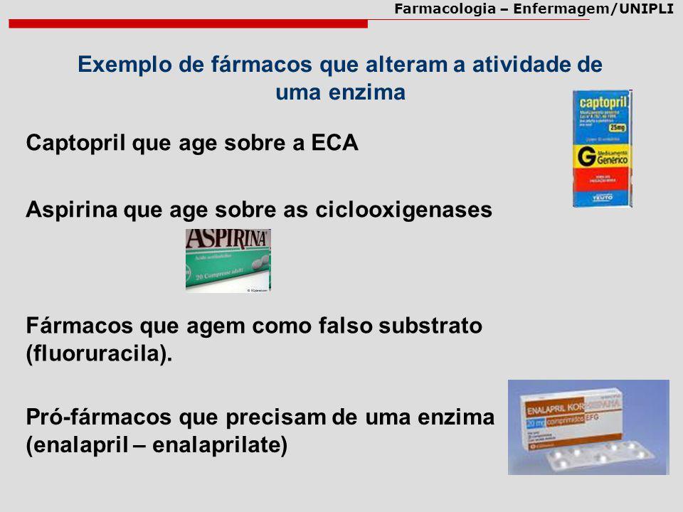 Farmacologia – Enfermagem/UNIPLI Exemplo de fármacos que alteram a atividade de uma enzima Captopril que age sobre a ECA Aspirina que age sobre as cic