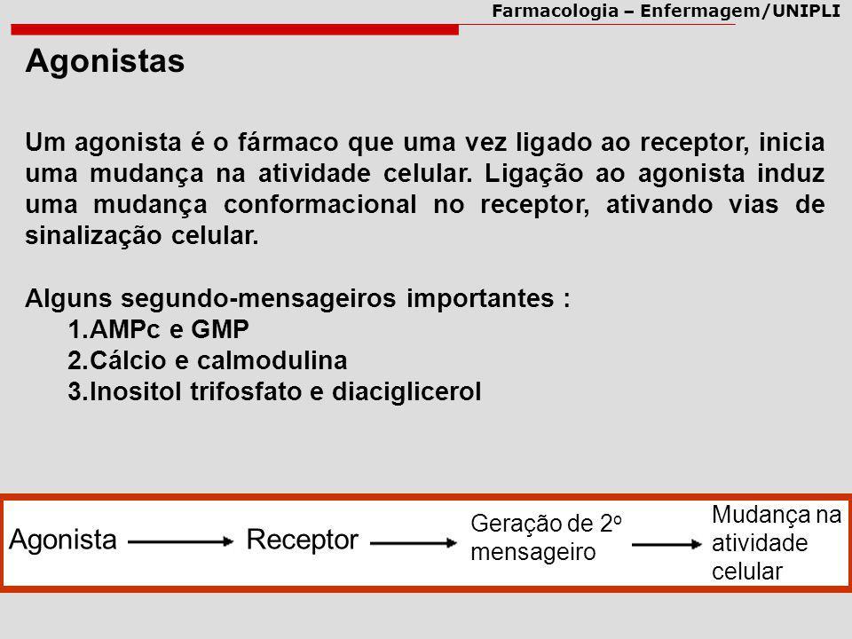 Farmacologia – Enfermagem/UNIPLI Agonistas Um agonista é o fármaco que uma vez ligado ao receptor, inicia uma mudança na atividade celular. Ligação ao