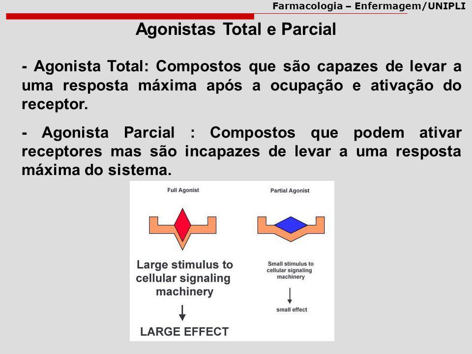 Agonistas Total e Parcial - Agonista Total: Compostos que são capazes de levar a uma resposta máxima após a ocupação e ativação do receptor. - Agonist