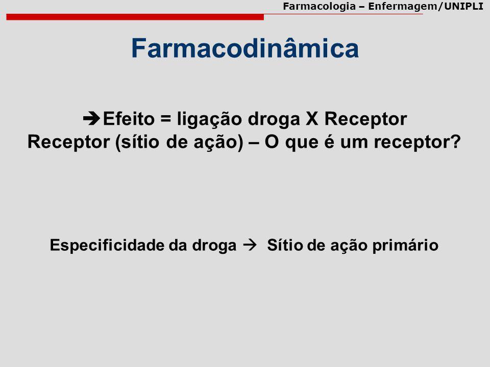 Efeito = ligação droga X Receptor Receptor (sítio de ação) – O que é um receptor? Farmacodinâmica Especificidade da droga Sítio de ação primário