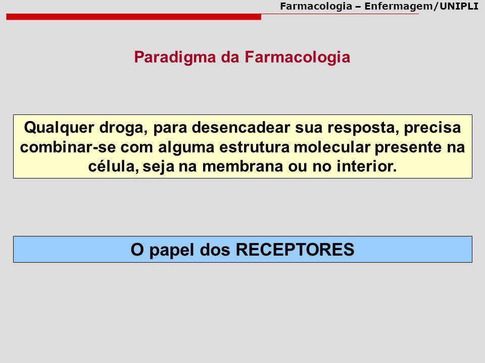 Farmacologia – Enfermagem/UNIPLI Paradigma da Farmacologia Qualquer droga, para desencadear sua resposta, precisa combinar-se com alguma estrutura mol
