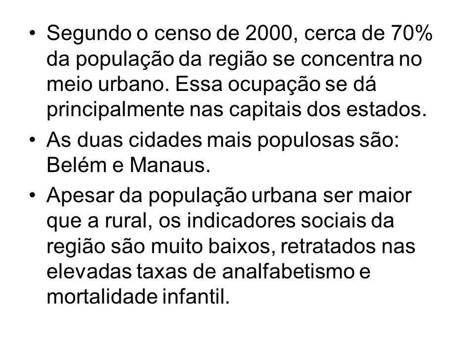 Segundo o censo de 2000, cerca de 70% da população da região se concentra no meio urbano. Essa ocupação se dá principalmente nas capitais dos estados.