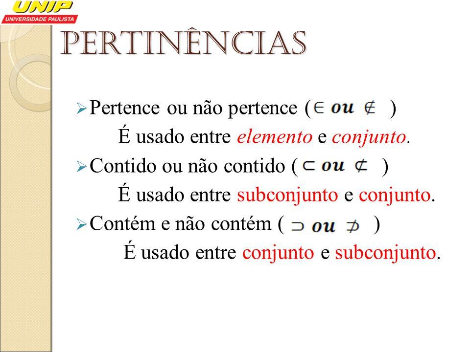 Pertinências Pertence ou não pertence ( ) É usado entre elemento e conjunto. Contido ou não contido ( ) É usado entre subconjunto e conjunto. Contém e