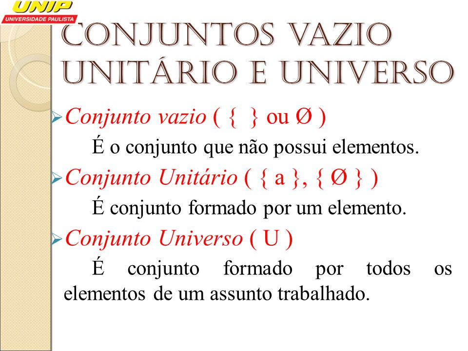 Conjuntos vazio unitário e Universo Conjunto vazio ( { } ou Ø ) É o conjunto que não possui elementos. Conjunto Unitário ( { a }, { Ø } ) É conjunto f