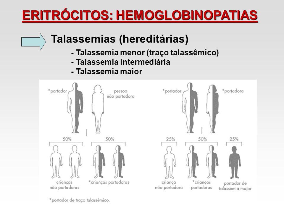 ERITRÓCITOS: HEMOGLOBINOPATIAS Talassemias (hereditárias) - Talassemia menor (traço talassêmico) - Talassemia intermediária - Talassemia maior