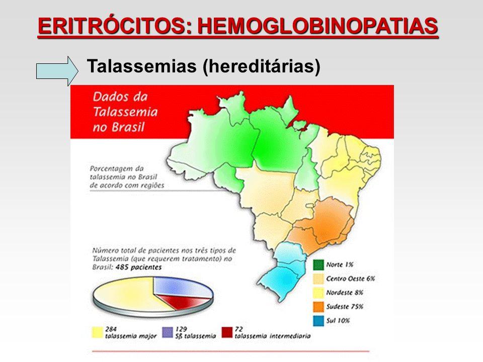 ERITRÓCITOS: HEMOGLOBINOPATIAS Talassemias (hereditárias)