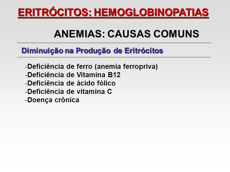ERITRÓCITOS: HEMOGLOBINOPATIAS ANEMIAS: CAUSAS COMUNS Diminuição na Produção de Eritrócitos -Deficiência de ferro (anemia ferropriva) -Deficiência de