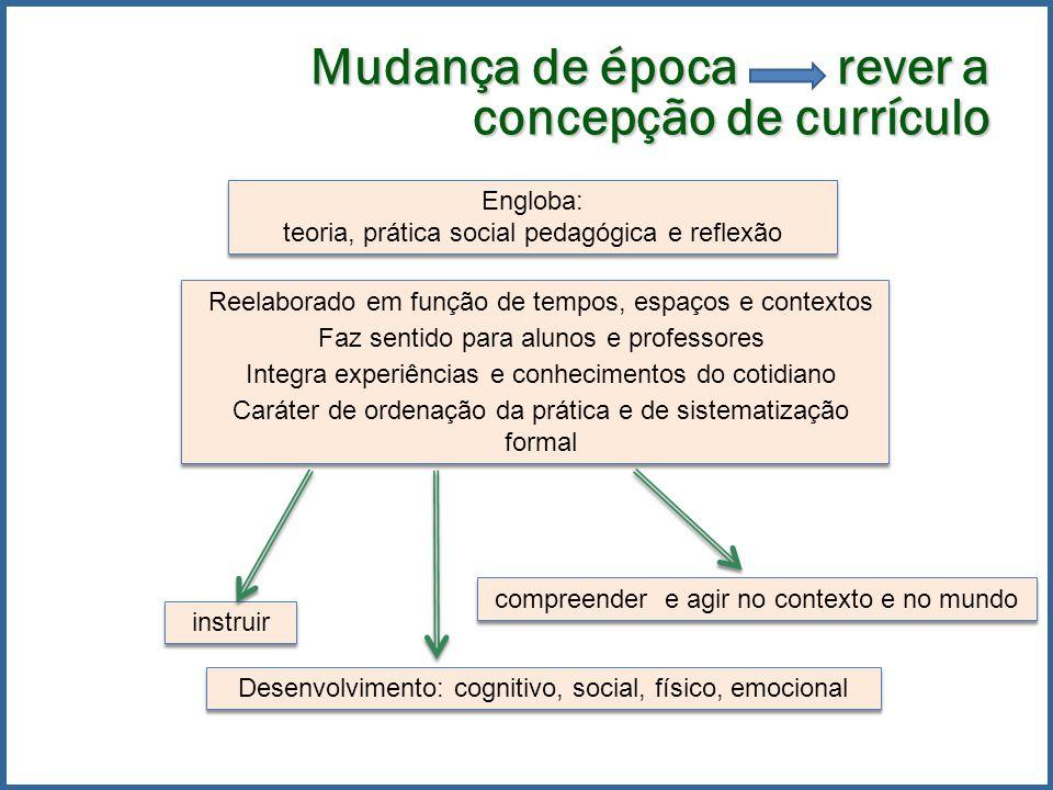 Engloba: teoria, prática social pedagógica e reflexão Engloba: teoria, prática social pedagógica e reflexão Reelaborado em função de tempos, espaços e