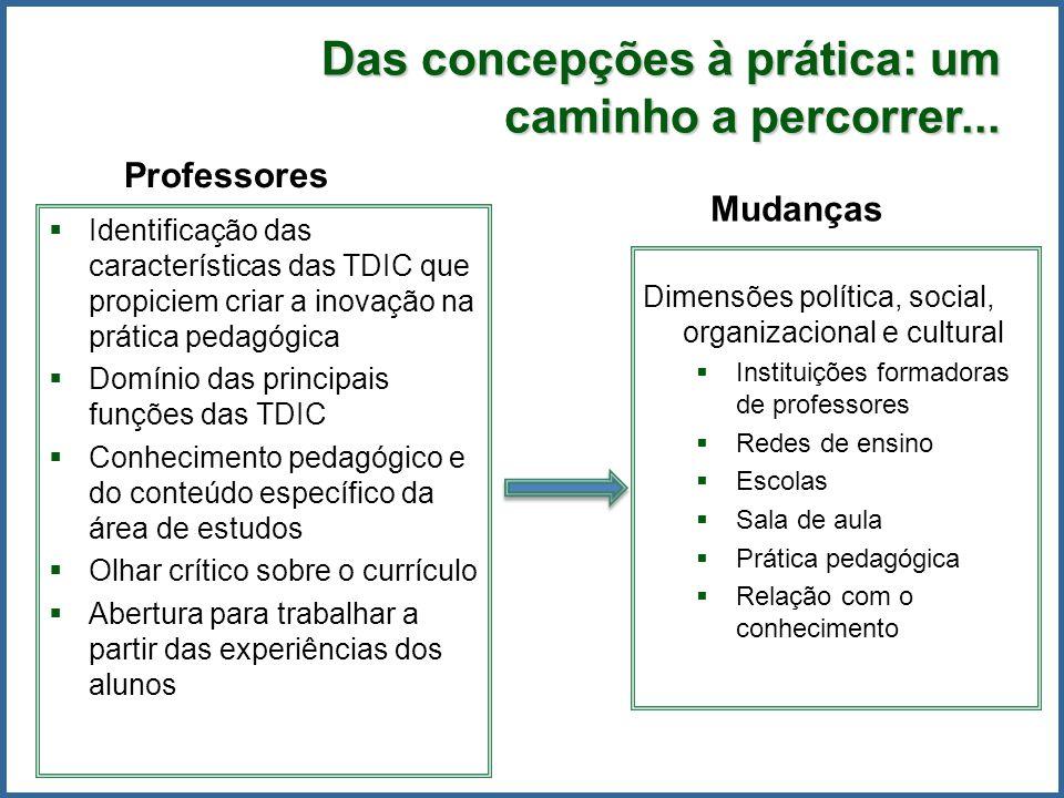 Das concepções à prática: um caminho a percorrer... Dimensões política, social, organizacional e cultural Instituições formadoras de professores Redes