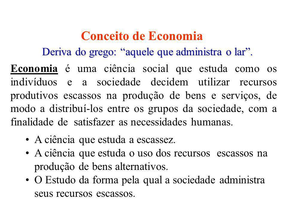 Problemas econômicos fundamentais Necessidades Humanas: Ilimitadas / Infinitas.