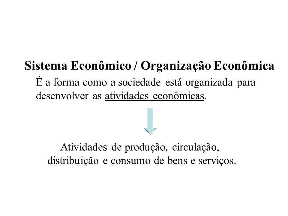 Sistema Econômico / Organização Econômica Principais formas: Economia de Mercado (ou descentralizada, tipo capitalista) Economia Planificada (ou centralizada, tipo socialista)