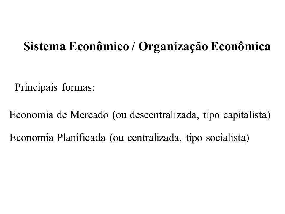 Economias de Mercado - Sistema de concorrência pura (sem interferências do governo) - Sistema de concorrência mista (com interferência governamental)