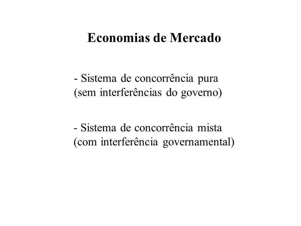 Sistema de concorrência pura Laissez-faire: O mercado resolve os problemas econômicos fundamentais (o que e quanto, como e para quem produzir), como guiados por uma mão invisível, sem a intervenção do governo.