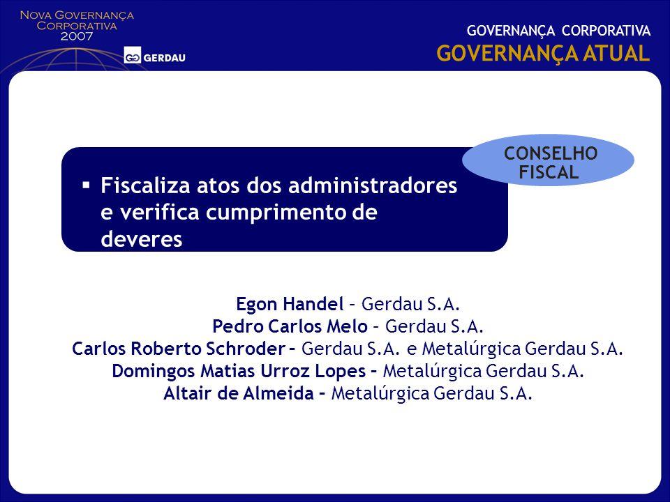 Fiscaliza atos dos administradores e verifica cumprimento de deveres GOVERNANÇA CORPORATIVA GOVERNANÇA ATUAL CONSELHO FISCAL Egon Handel – Gerdau S.A.
