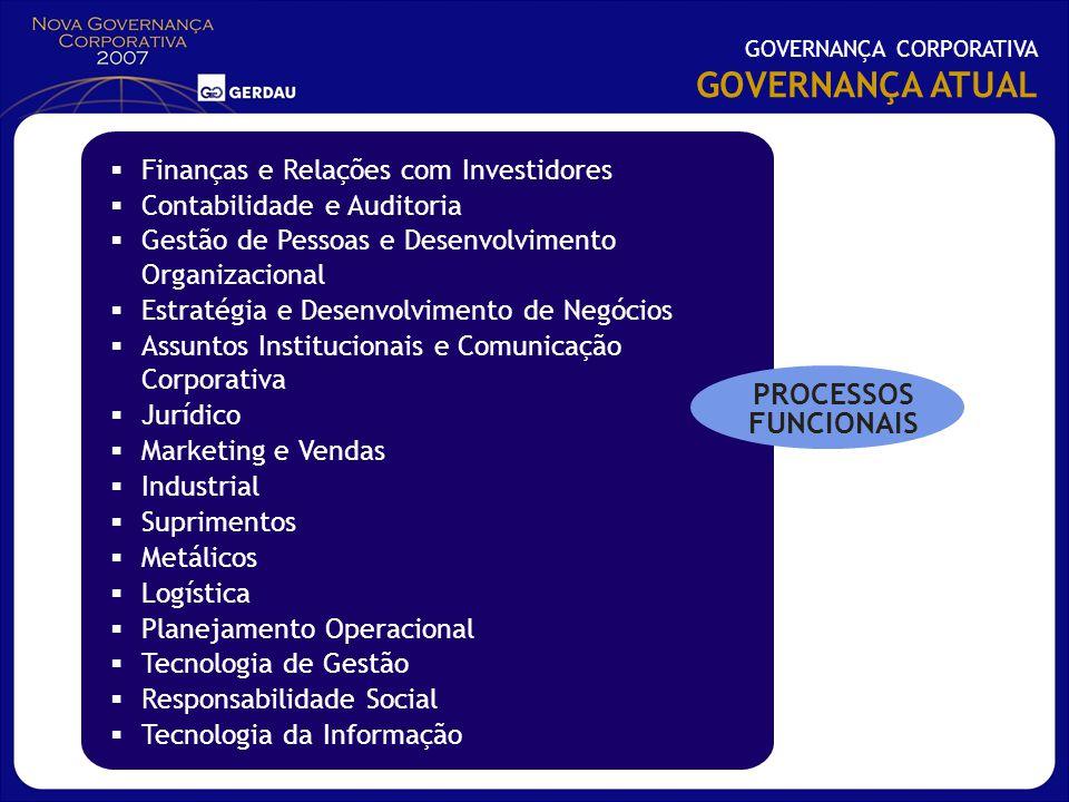 Finanças e Relações com Investidores Contabilidade e Auditoria Gestão de Pessoas e Desenvolvimento Organizacional Estratégia e Desenvolvimento de Negó