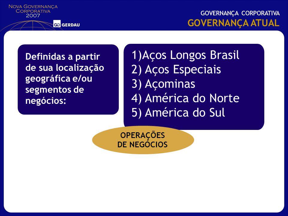 Definidas a partir de sua localização geográfica e/ou segmentos de negócios: 1)Aços Longos Brasil 2) Aços Especiais 3) Açominas 4) América do Norte 5)