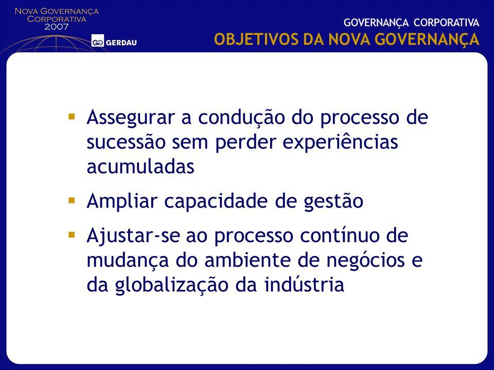 GOVERNANÇA CORPORATIVA OBJETIVOS DA NOVA GOVERNANÇA Assegurar a condução do processo de sucessão sem perder experiências acumuladas Ampliar capacidade