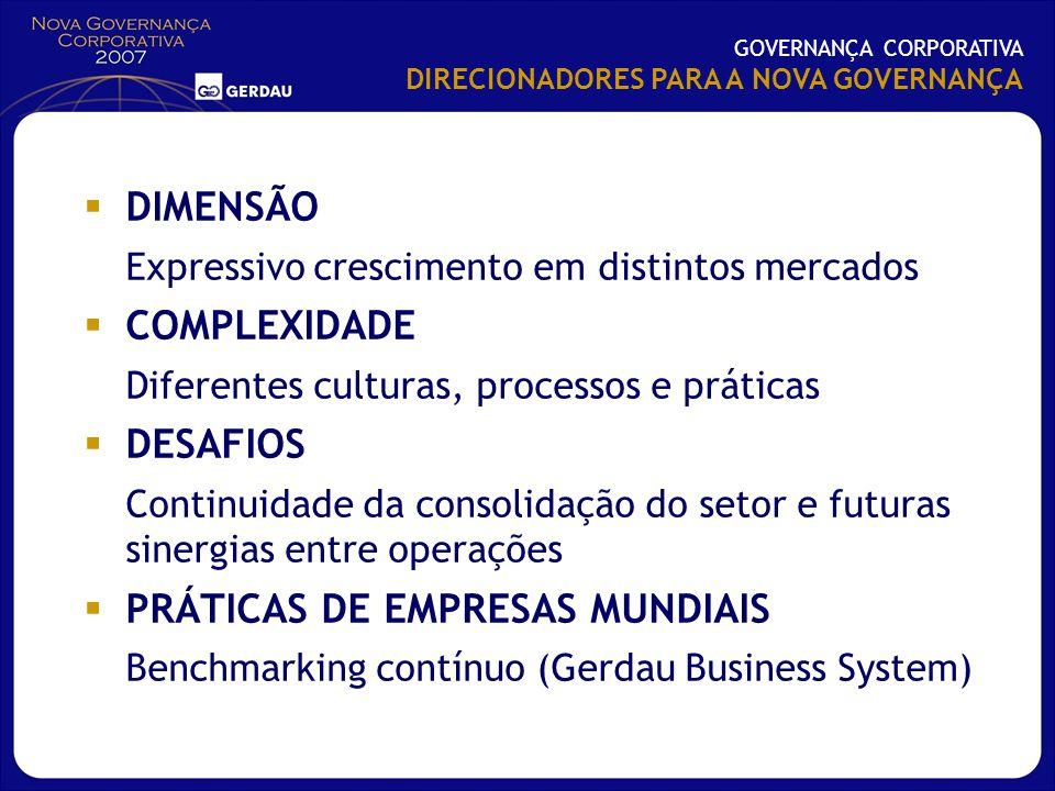 DIMENSÃO Expressivo crescimento em distintos mercados COMPLEXIDADE Diferentes culturas, processos e práticas DESAFIOS Continuidade da consolidação do
