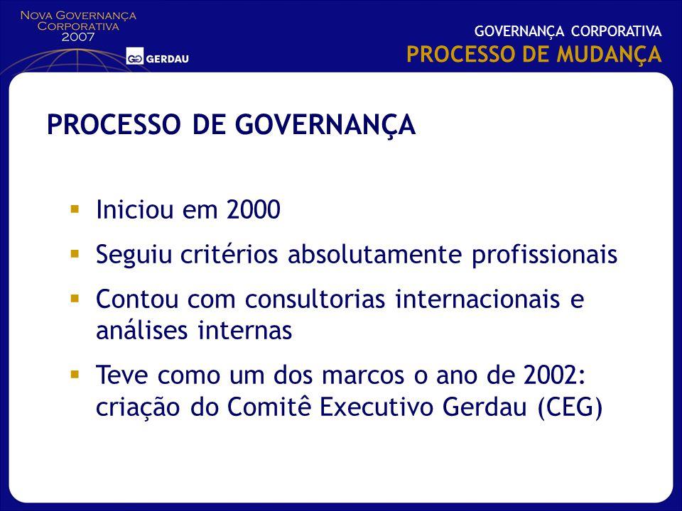 GOVERNANÇA CORPORATIVA PROCESSO DE MUDANÇA Iniciou em 2000 Seguiu critérios absolutamente profissionais Contou com consultorias internacionais e análi